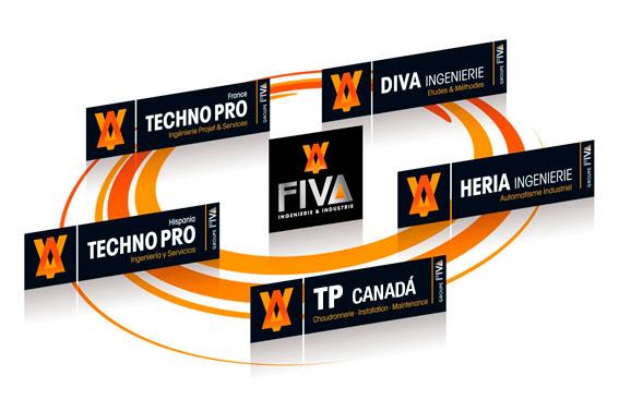 Grupo FIVA